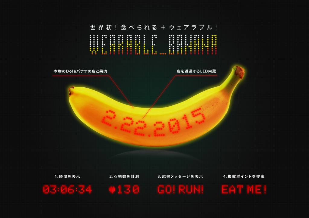 wearable_banana-2